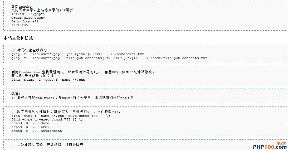 PHP网站在Centos服务器上安全设置方案
