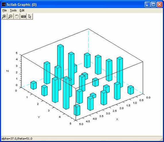 Linux下的五大数据可视化工具