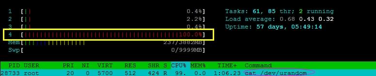 CentOS下通过命令行制造CPU负载或压力