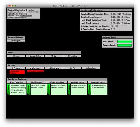 开源还是商用?十大云运维监控工具横评