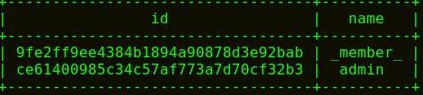 centos 7.0安装openstack