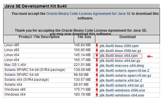 CentOS安装配置java环境