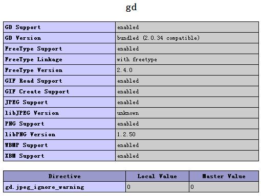 CentOS6.5下单独编译安装PHP gd库扩展